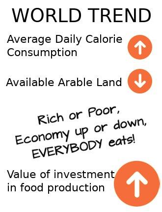 Property investment Vanuatu,